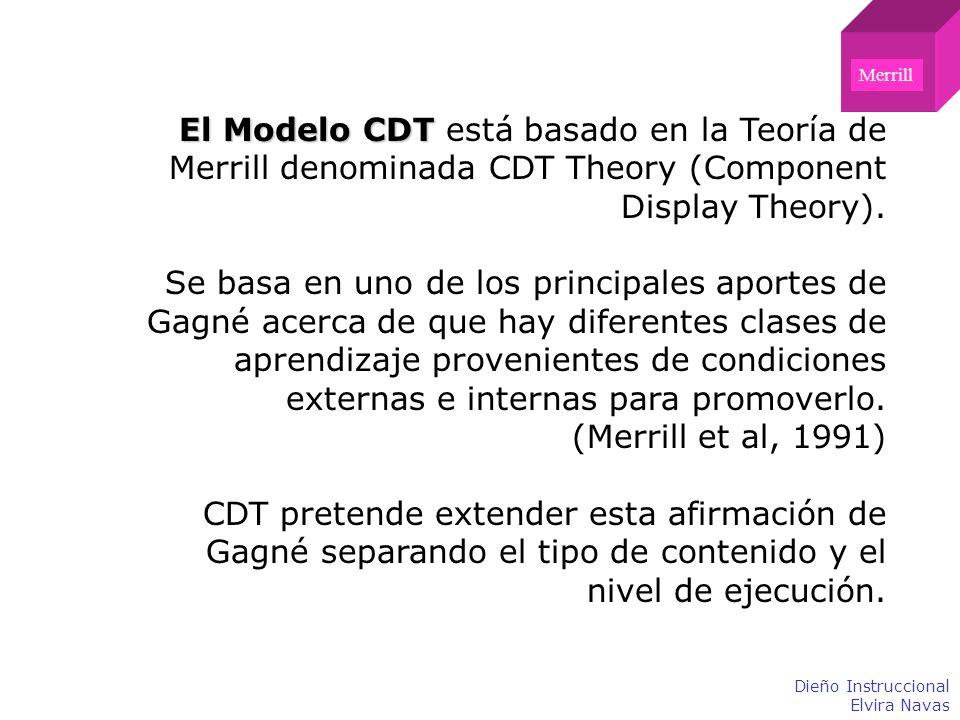 MerrillEl Modelo CDT está basado en la Teoría de Merrill denominada CDT Theory (Component Display Theory).