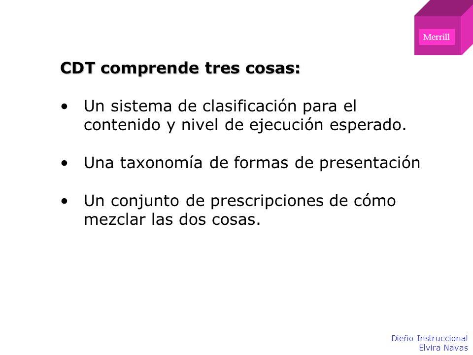 CDT comprende tres cosas: