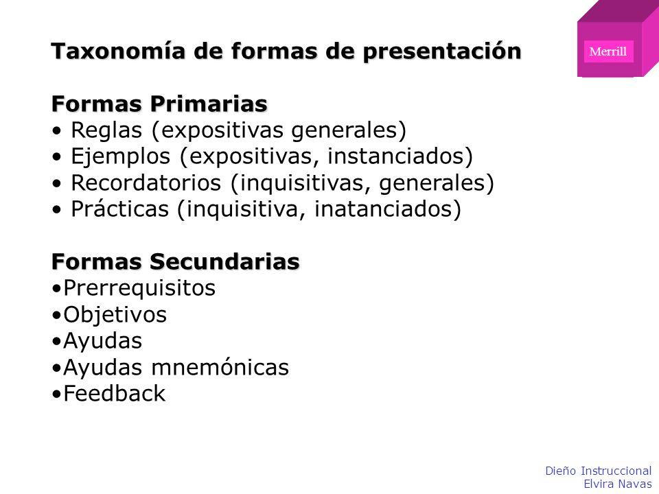 Taxonomía de formas de presentación Formas Primarias