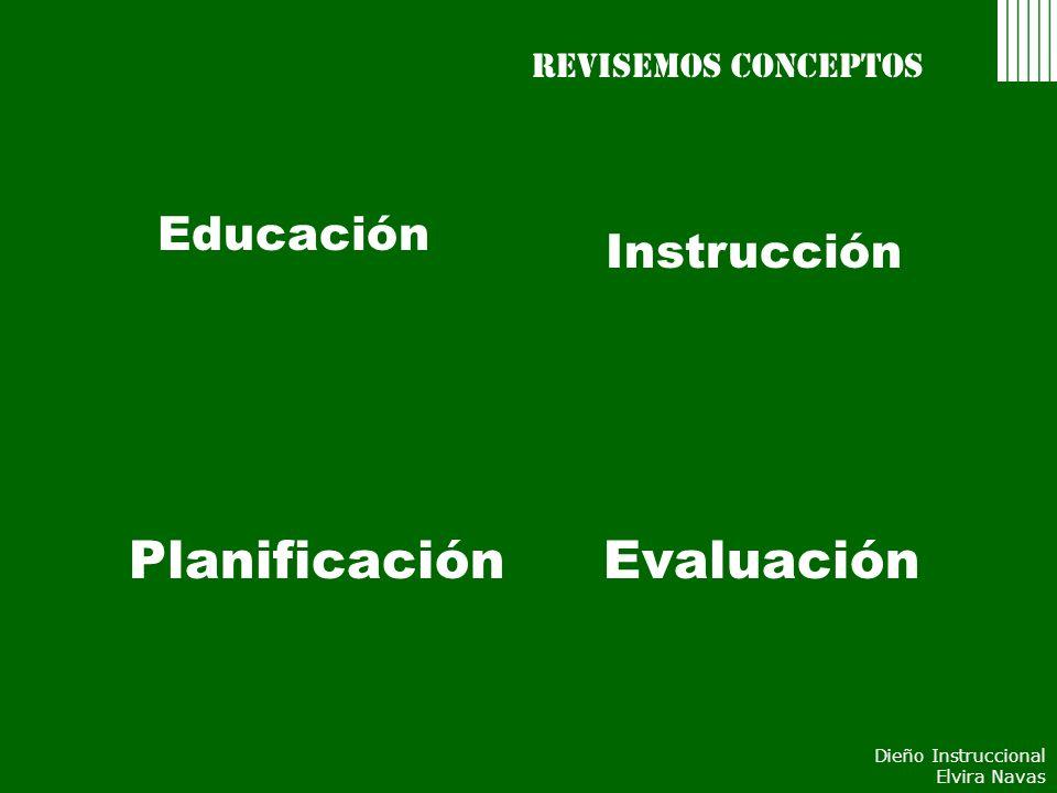 Planificación Evaluación Educación Instrucción Revisemos conceptos