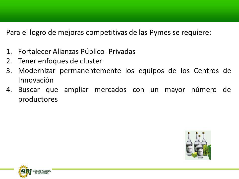 Para el logro de mejoras competitivas de las Pymes se requiere: