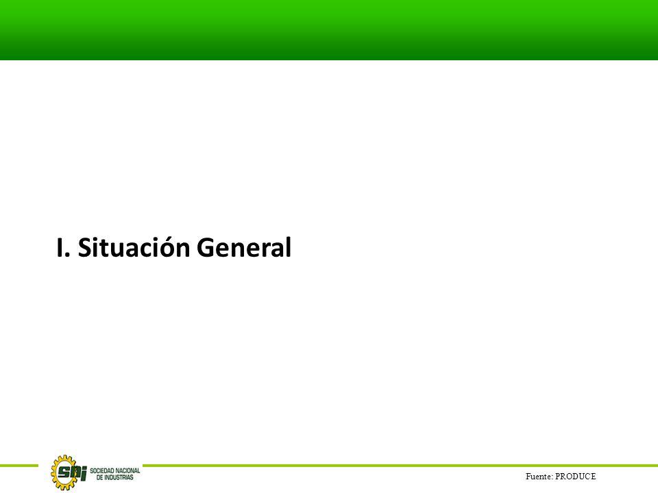 I. Situación General Fuente: PRODUCE