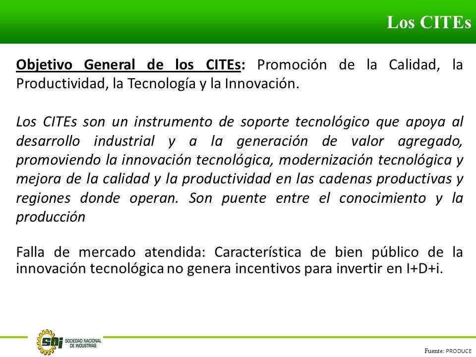 Los CITEs Objetivo General de los CITEs: Promoción de la Calidad, la Productividad, la Tecnología y la Innovación.
