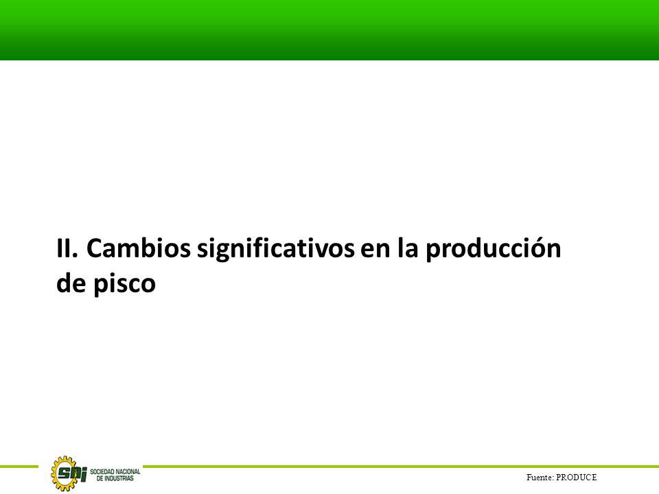 II. Cambios significativos en la producción de pisco