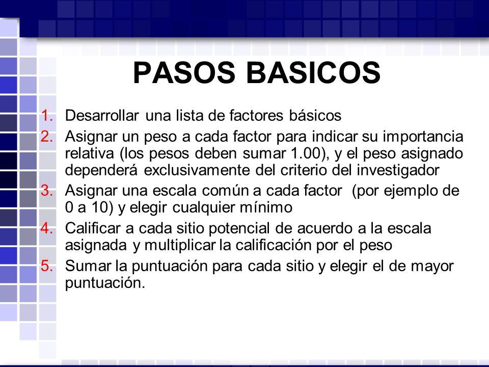 PASOS BASICOS Desarrollar una lista de factores básicos