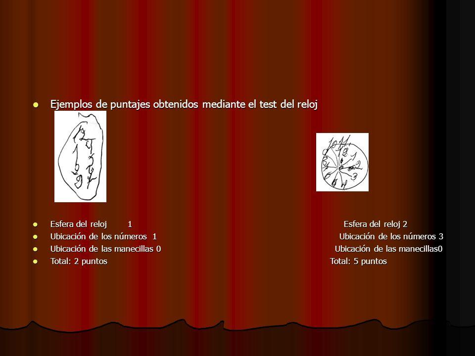 Ejemplos de puntajes obtenidos mediante el test del reloj