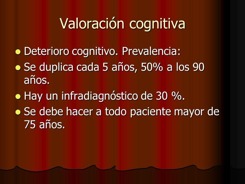 Valoración cognitiva Deterioro cognitivo. Prevalencia: