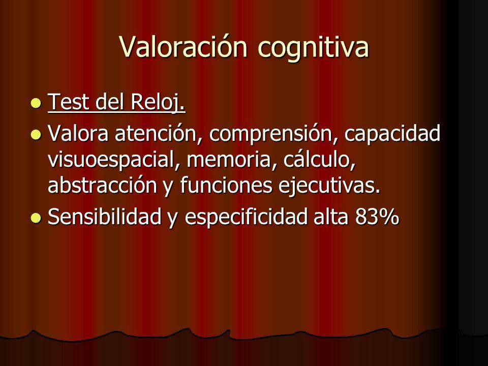 Valoración cognitiva Test del Reloj.