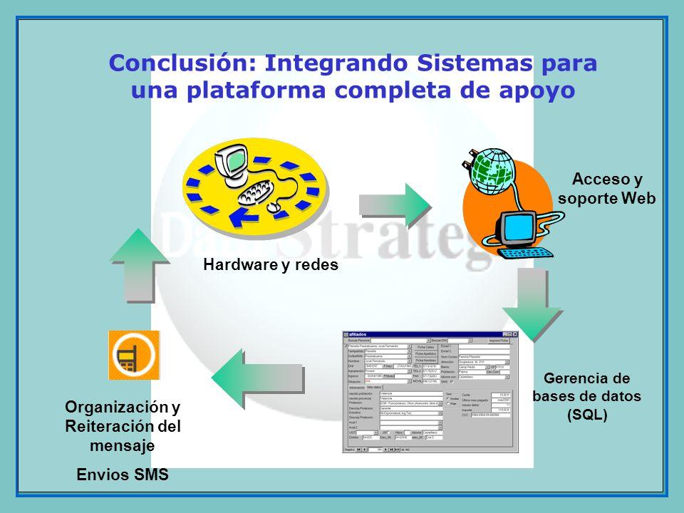 Conclusión: Integrando Sistemas para una plataforma completa de apoyo