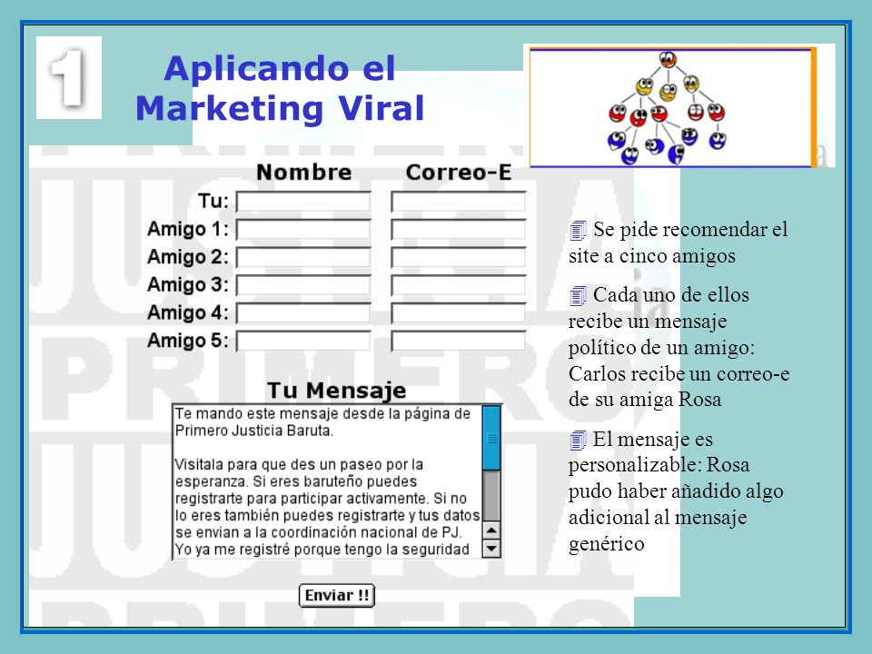 Aplicando el Marketing Viral