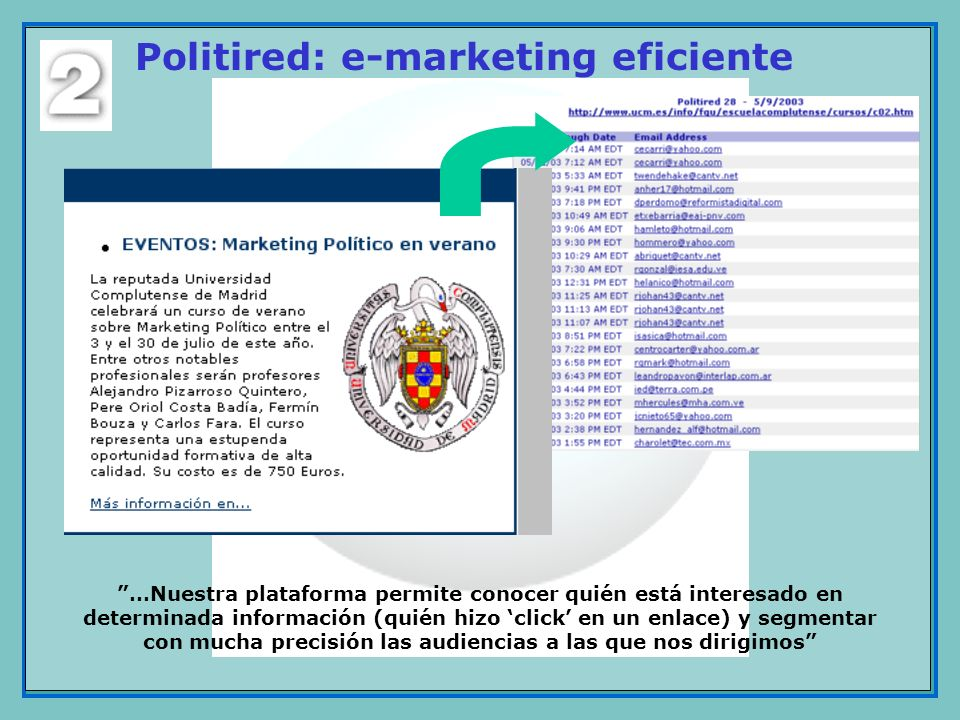 Politired: e-marketing eficiente