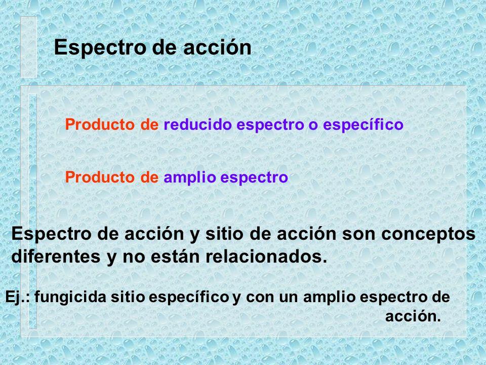 Espectro de acción Espectro de acción y sitio de acción son conceptos