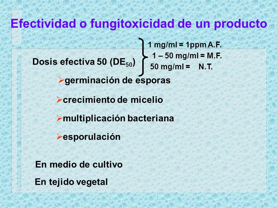 Efectividad o fungitoxicidad de un producto