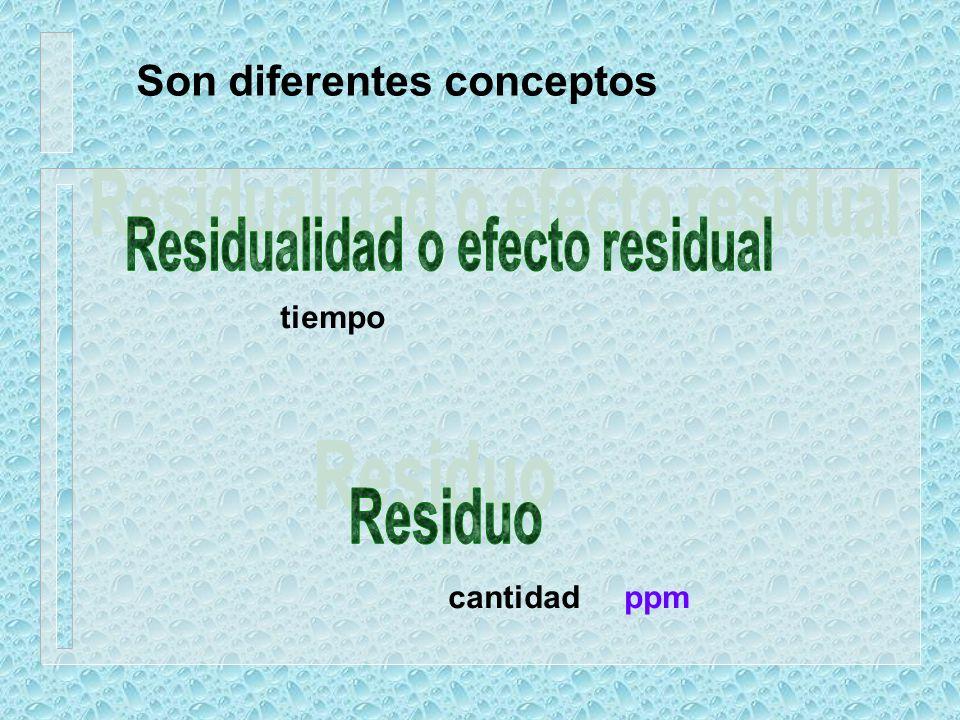 Residualidad o efecto residual
