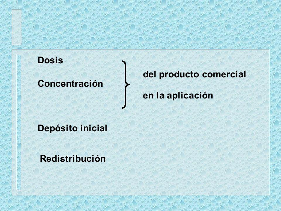 Dosis del producto comercial Concentración en la aplicación Depósito inicial Redistribución