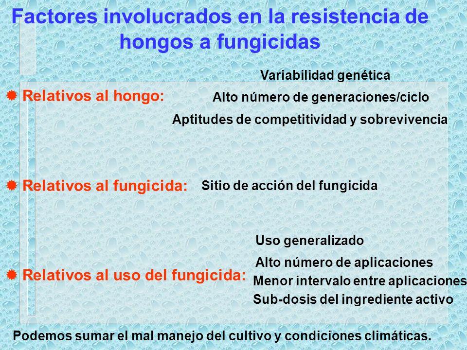 Factores involucrados en la resistencia de hongos a fungicidas