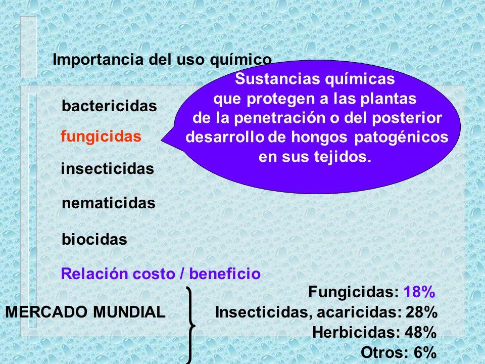 Importancia del uso químico Sustancias químicas