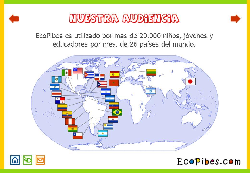 EcoPibes es utilizado por más de 20