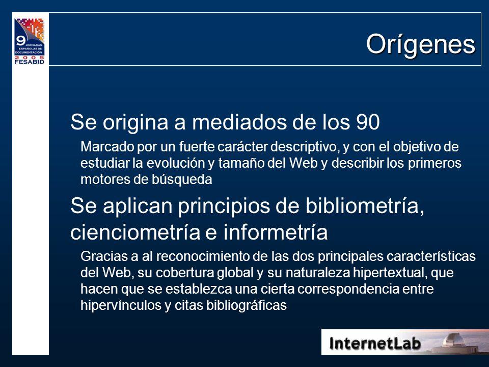 Orígenes Se origina a mediados de los 90