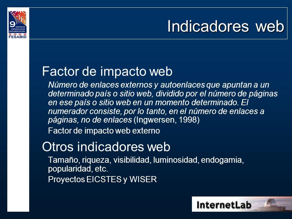 Indicadores web Factor de impacto web Otros indicadores web
