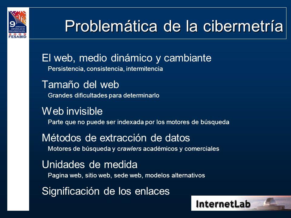 Problemática de la cibermetría