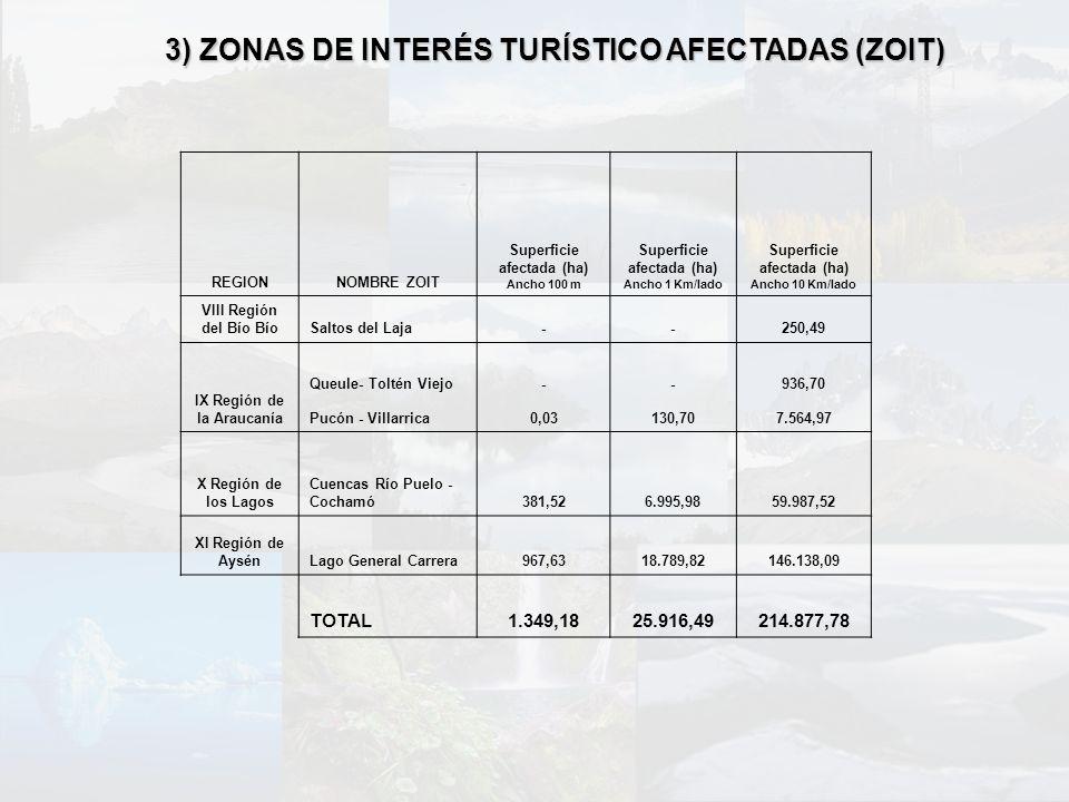 3) ZONAS DE INTERÉS TURÍSTICO AFECTADAS (ZOIT)