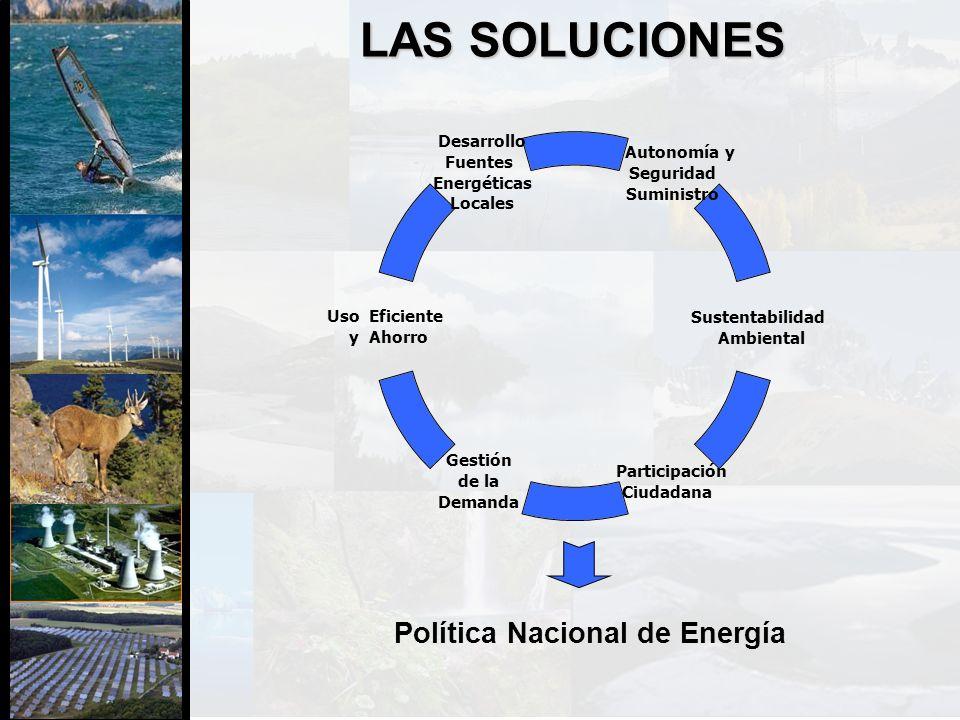 Política Nacional de Energía