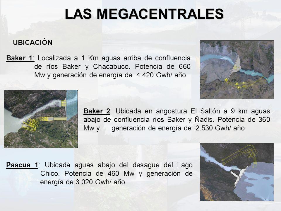 LAS MEGACENTRALES UBICACIÓN
