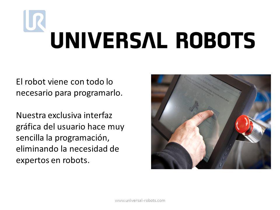 El robot viene con todo lo necesario para programarlo.