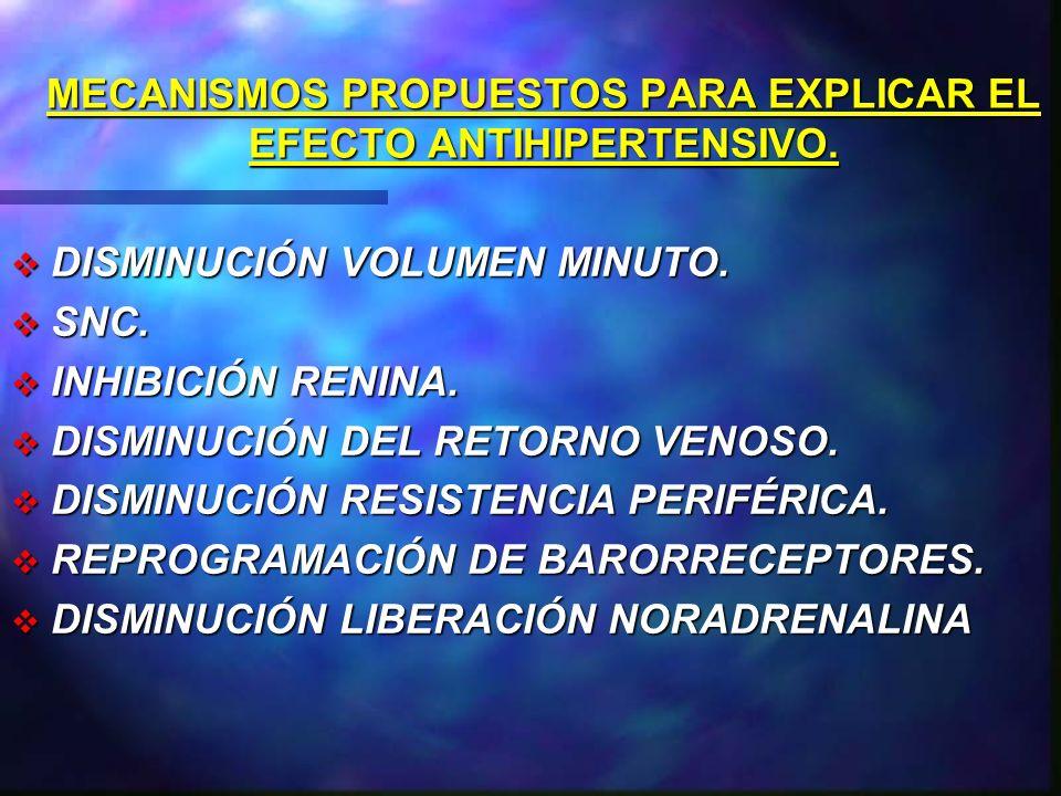MECANISMOS PROPUESTOS PARA EXPLICAR EL EFECTO ANTIHIPERTENSIVO.