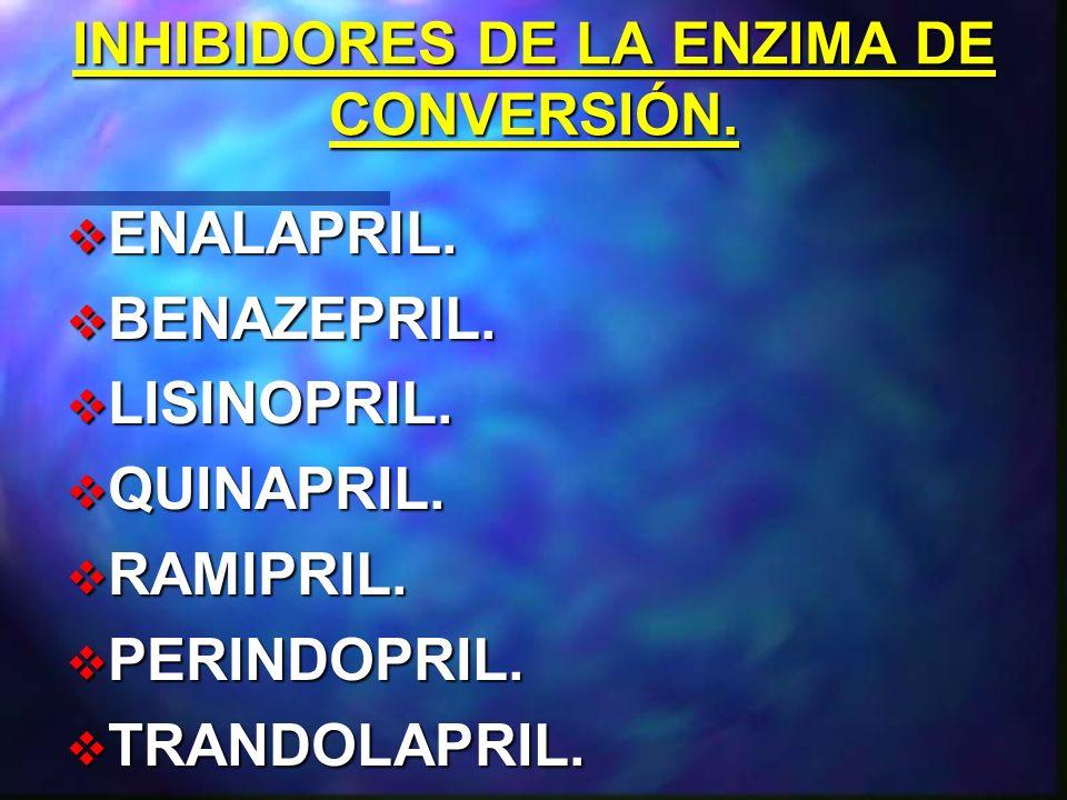 INHIBIDORES DE LA ENZIMA DE CONVERSIÓN.