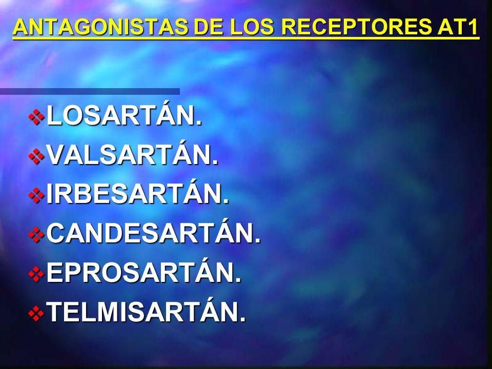 ANTAGONISTAS DE LOS RECEPTORES AT1
