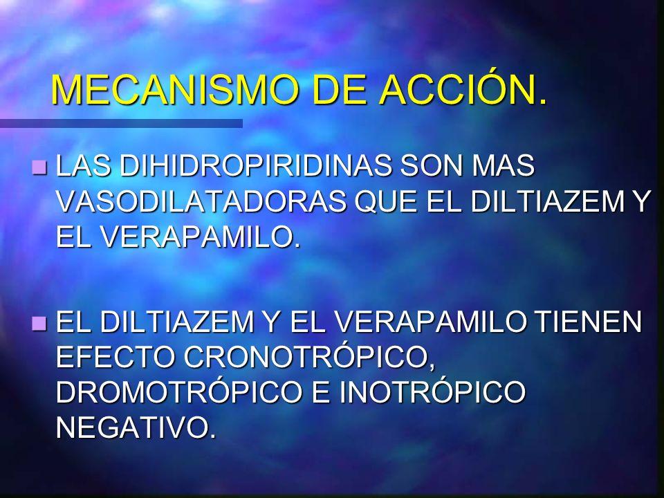 MECANISMO DE ACCIÓN. LAS DIHIDROPIRIDINAS SON MAS VASODILATADORAS QUE EL DILTIAZEM Y EL VERAPAMILO.