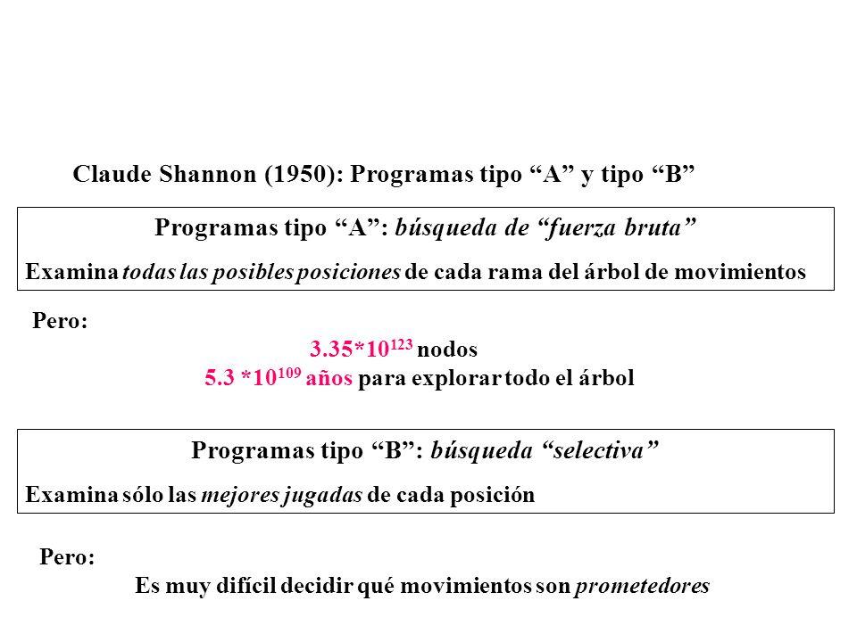 Claude Shannon (1950): Programas tipo A y tipo B