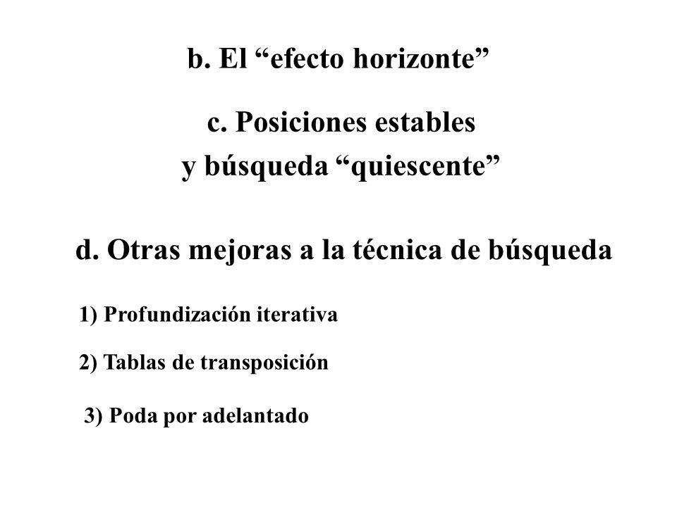 b. El efecto horizonte