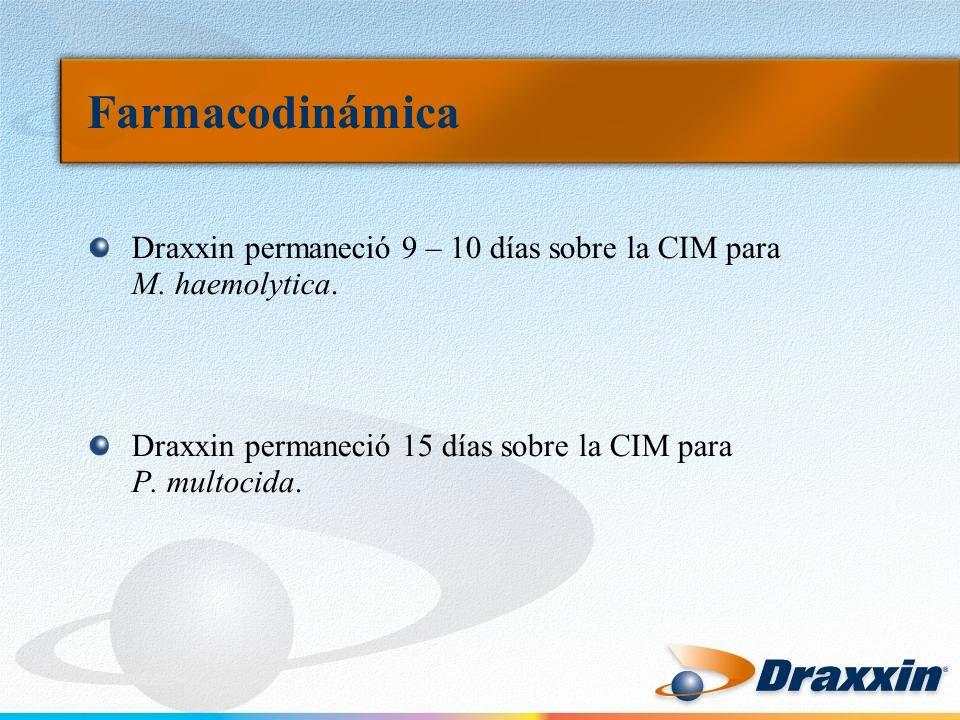 Farmacodinámica Draxxin permaneció 9 – 10 días sobre la CIM para M. haemolytica.