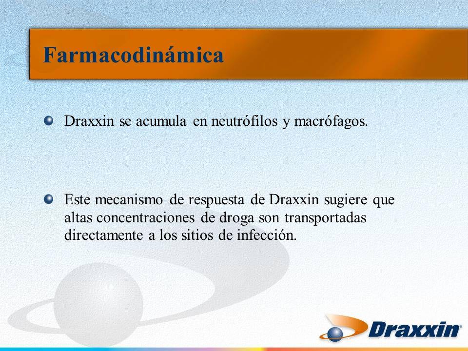 Farmacodinámica Draxxin se acumula en neutrófilos y macrófagos.