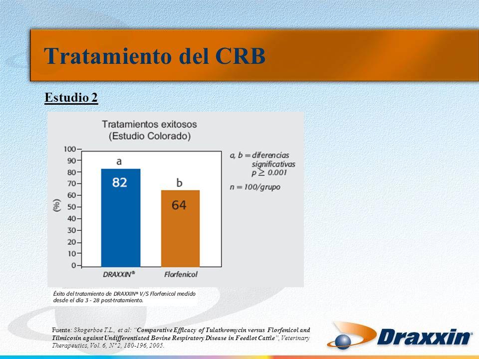 Tratamiento del CRB Estudio 2