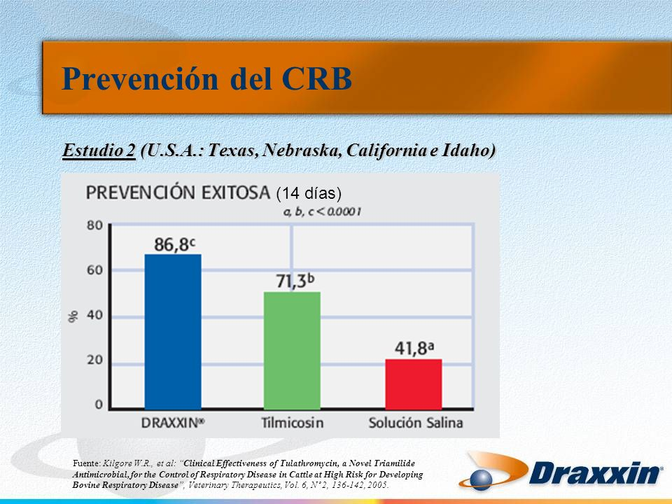 Prevención del CRB Estudio 2 (U.S.A.: Texas, Nebraska, California e Idaho) (14 días)