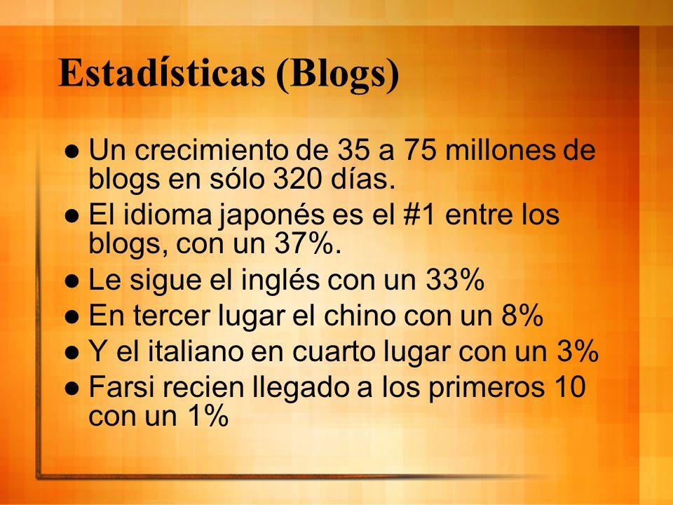 Estadísticas (Blogs) Un crecimiento de 35 a 75 millones de blogs en sólo 320 días. El idioma japonés es el #1 entre los blogs, con un 37%.
