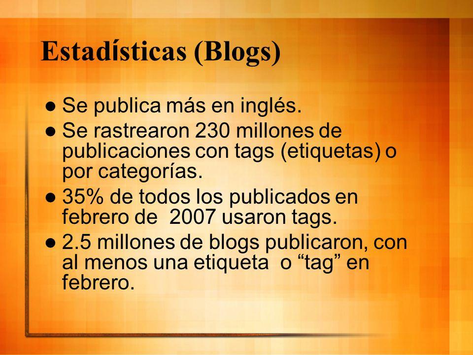 Estadísticas (Blogs) Se publica más en inglés.