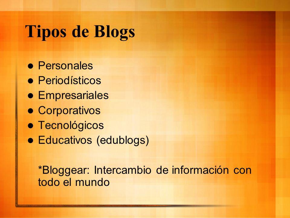 Tipos de Blogs Personales Periodísticos Empresariales Corporativos