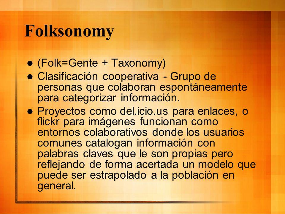 Folksonomy (Folk=Gente + Taxonomy)