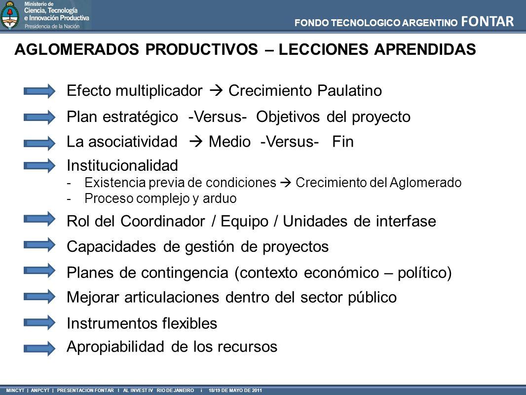 AGLOMERADOS PRODUCTIVOS – LECCIONES APRENDIDAS