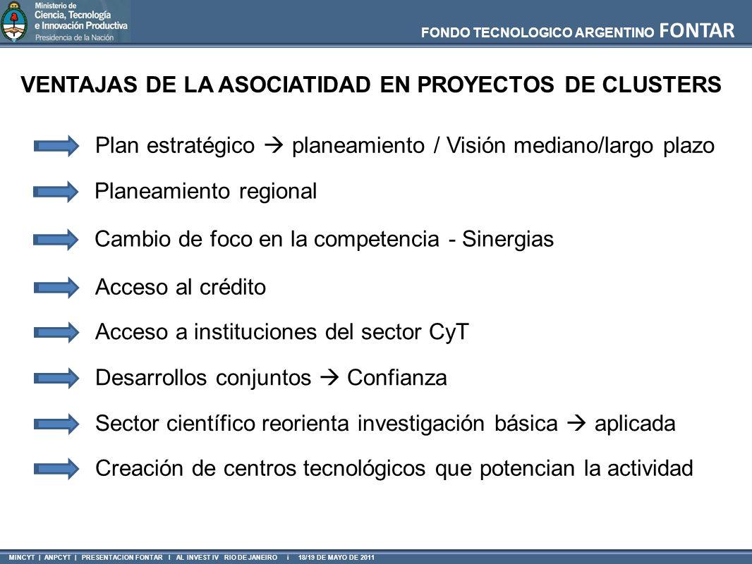 VENTAJAS DE LA ASOCIATIDAD EN PROYECTOS DE CLUSTERS