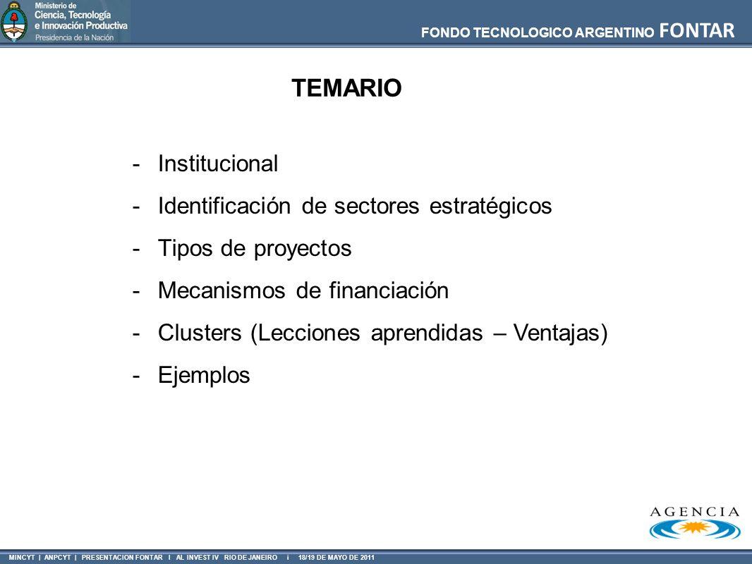 TEMARIO Institucional Identificación de sectores estratégicos
