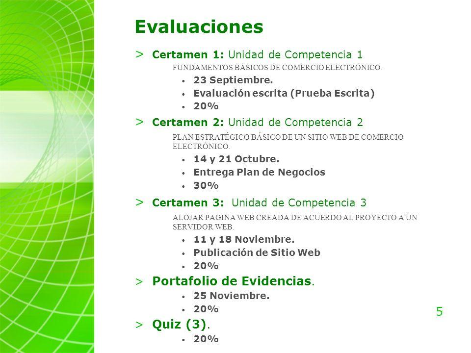 Evaluaciones Portafolio de Evidencias. Quiz (3). 5