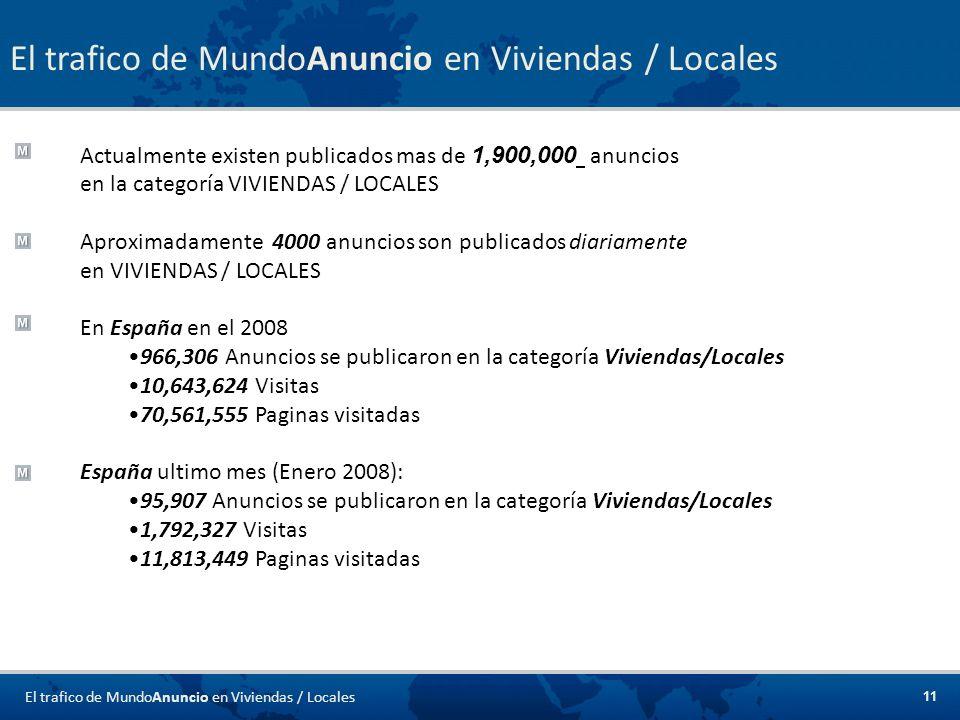 El trafico de MundoAnuncio en Viviendas / Locales
