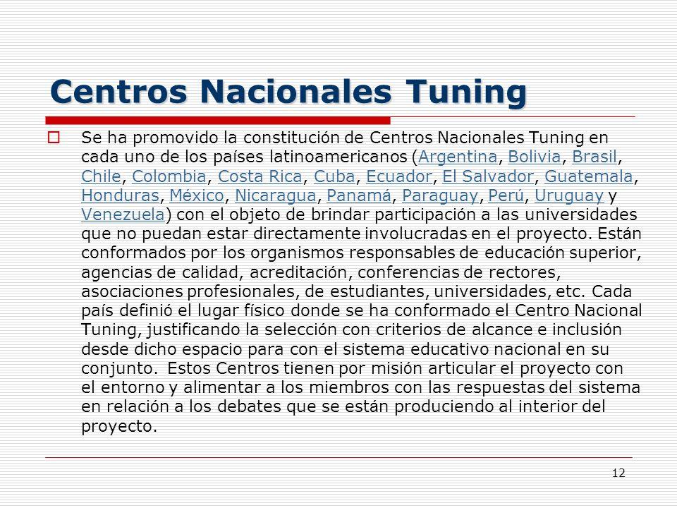 Centros Nacionales Tuning