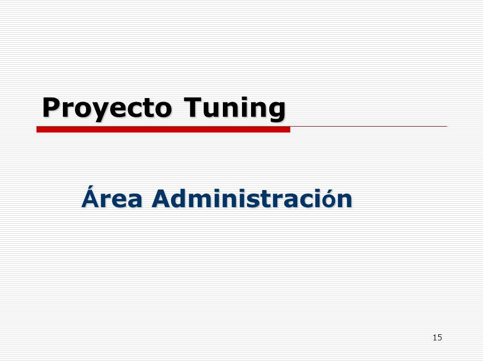Proyecto Tuning Área Administración